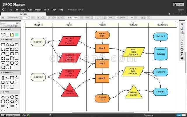 在线和离线绘制图表模型导图的Chrome插件Lucidchart 离线图表