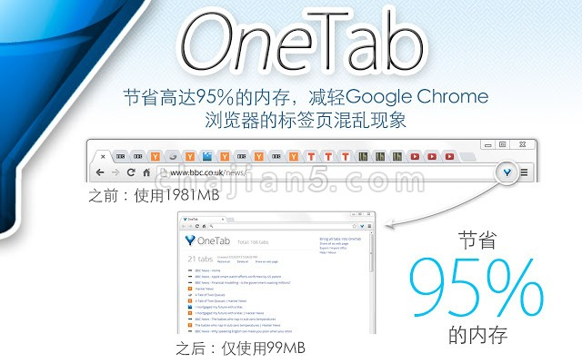 OneTab 当前标签页管理插件 节省高达95%的内存