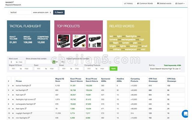 Helium 10-亚马逊关键词研究 跟踪搜索词排名 寻找盈利产品 监视竞争对手