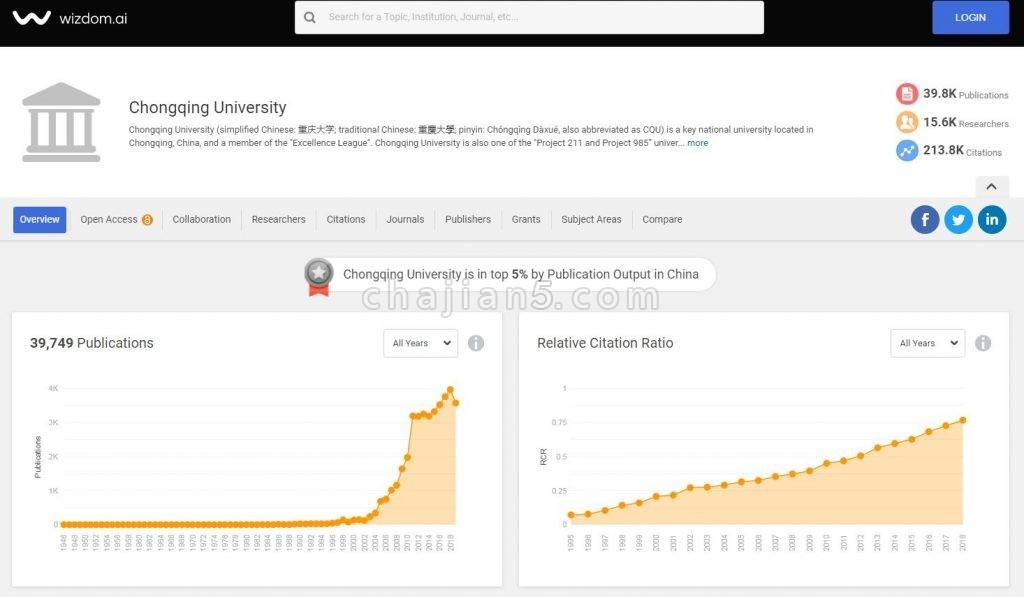 wizdom.ai 搜索和保存在线论文 科研必备工具