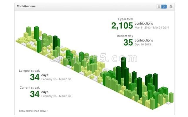 Isometric Contributions 像盖楼一样的展示GitHub上的commit