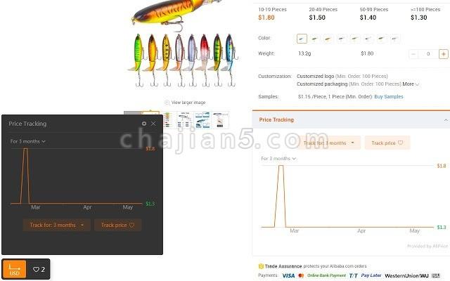 Price Tracker for Alibaba 阿里巴巴价格检测