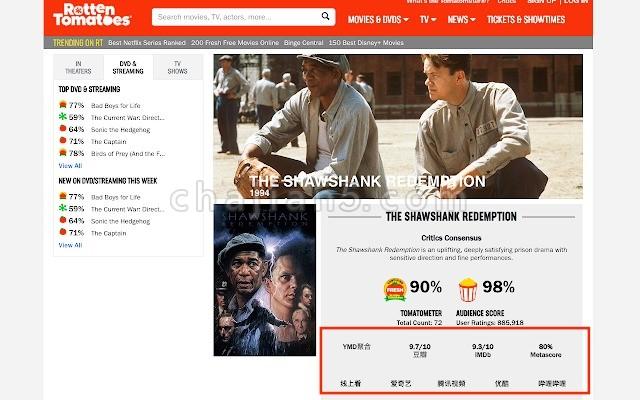 聚合豆瓣、IMDb、烂番茄、MetaCritic、B站和油管电影评分及在线观看链接