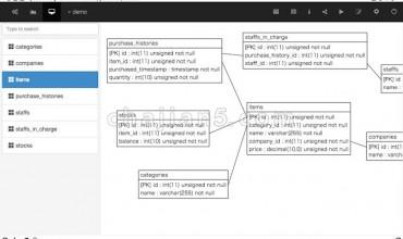 把Chrom作为数据库连接工具的插件Chrome MySQL Admin