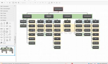 Draw.io – Chrome免费的流程图表编辑器插件