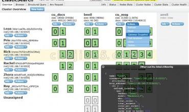 ElasticSearch Head与Elastic Search簇进行交互的前端展示插件
