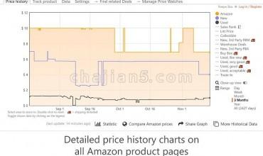 Keepa – Amazon Price Tracker 亚马逊价格检测工具