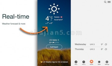 UV Weather 查看实时天气的插件(提供紫外线指数)