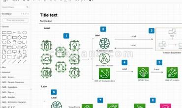 diagrams.net and draw.io Importer 图表导入