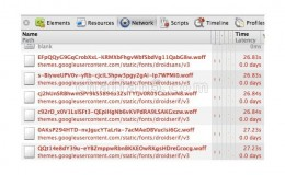 Gooreplacer 替换网页上Google fonts、apis、themes为镜像地址
