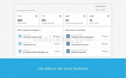 Yesware for Chrome营销邮件追踪工具